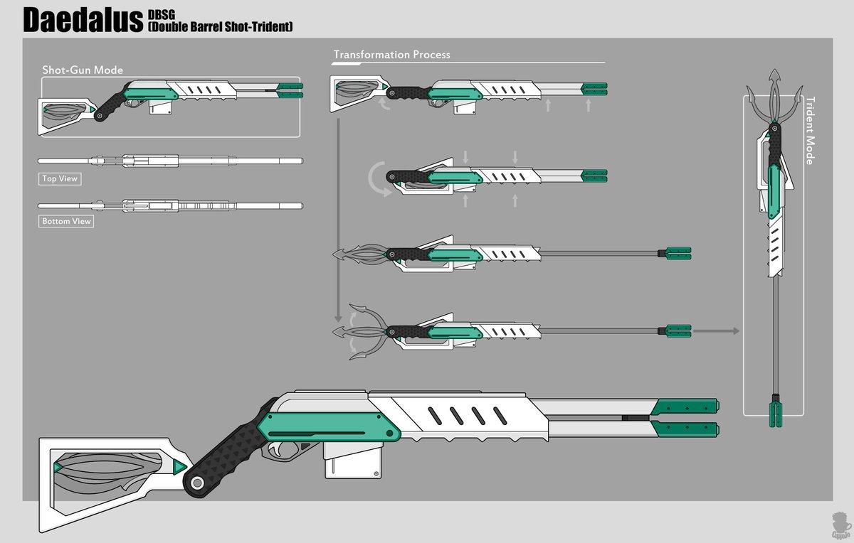 Commission: Original Weapon #RWBY #RWBYOC #Weapon