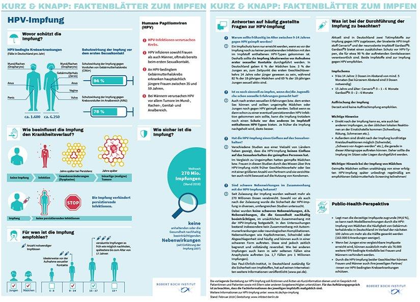 hpv impfung und grippeimpfung