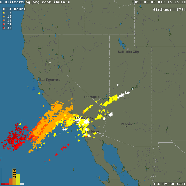 Overnight storm brought phenomenal amount of lightning to southern California (1000s of strikes). #AtmosphericRivers w/subtropical origins are occasionally very convective in SoCal, but this was most spectacular winter lightning display in recent memory. #LArain #CAwx<br>http://pic.twitter.com/m4g5lAvYJR