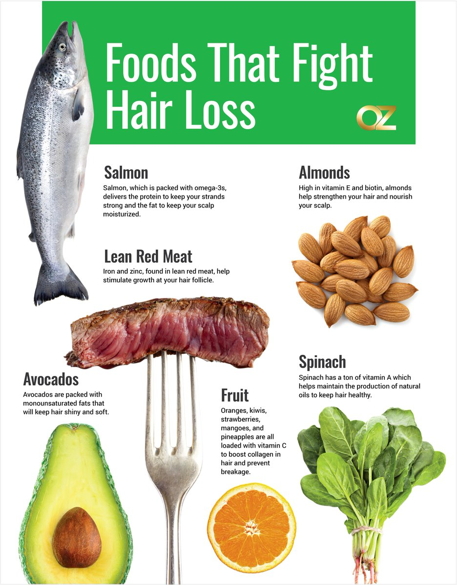 Are you fighting hair loss? Here are some foods that could help.