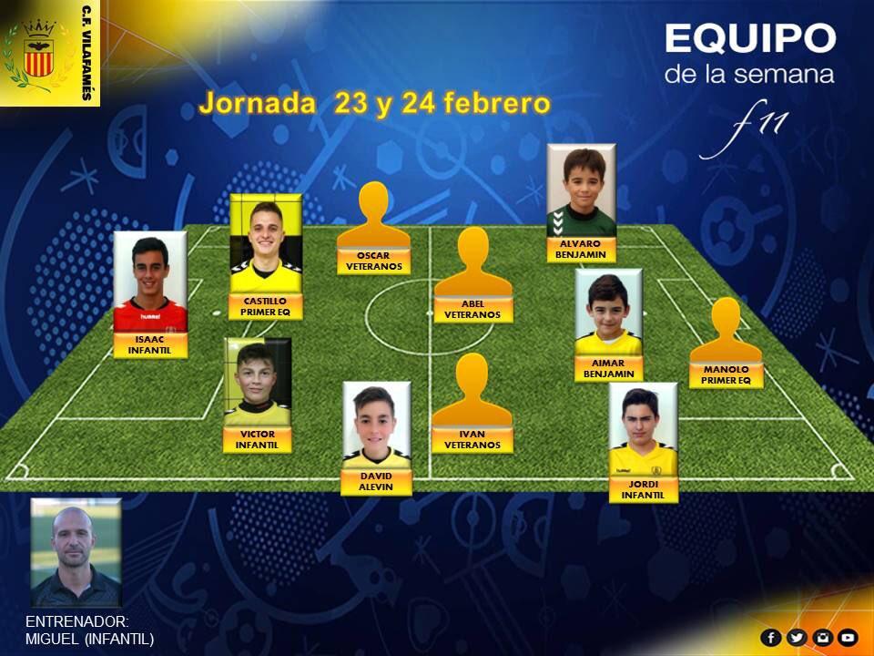 """""""Equipo de la semana CF Vilafamés.""""  Estos son los jugadores y técnicos destacados en el 11 ideal de la jornada del 23 y 24 de febrero.   ¡Enhorabuena! #amuntvilafamés #cfvilafamés #equipodelasemanacfv"""