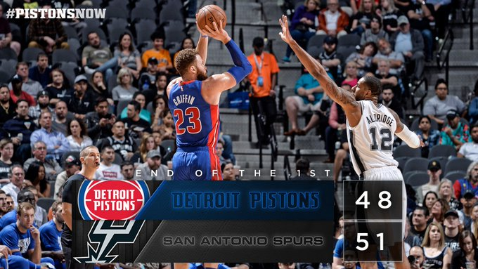 Detroit Pistons  663038cc5d3c