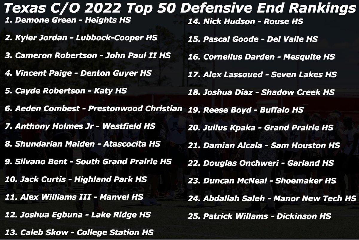 Texas C/O 2022 Top 100 Defensive Line Rankings #TxTop100 #txhsfb   https://instagram.com/p/BuaJ3JzHa6A/