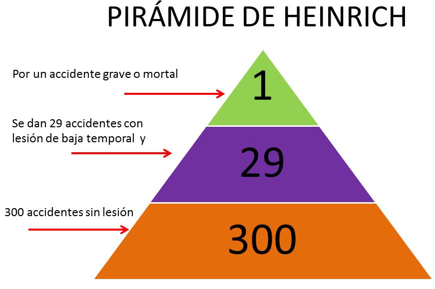 """test Twitter Media - 👌 Interesante artículo del compañero Javier Colino de León, Director de Prevención Técnica en la zona Norte: """"Revisando el mito de la pirámide de Heinrich"""". Léelo aquí ➡️ https://t.co/YVpTk3ajbn https://t.co/nDeBBbYuUQ"""