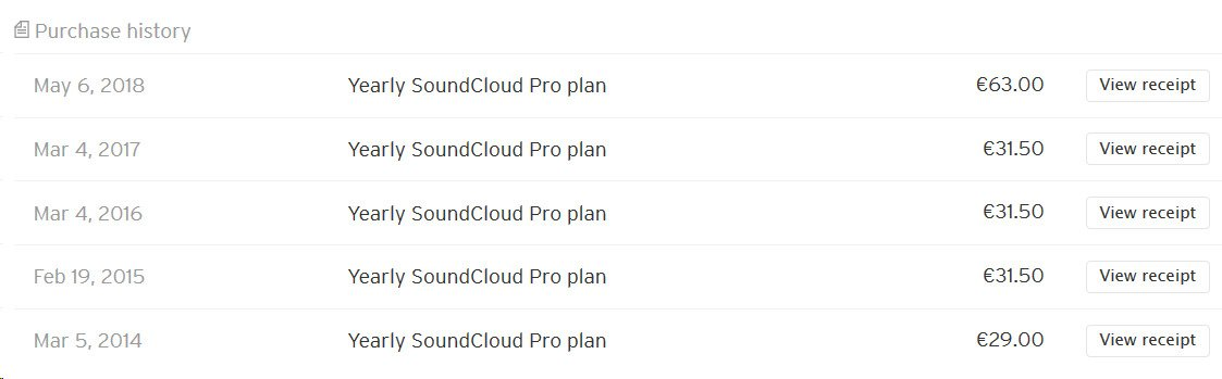 Soundcloud Pro Plan, twice the price? | VI-CONTROL