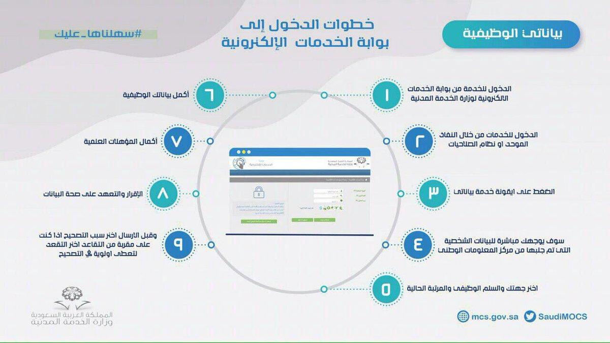محمد الزارع Di Twitter عممت وزارة التعليم تحديث بيانات منسوبي