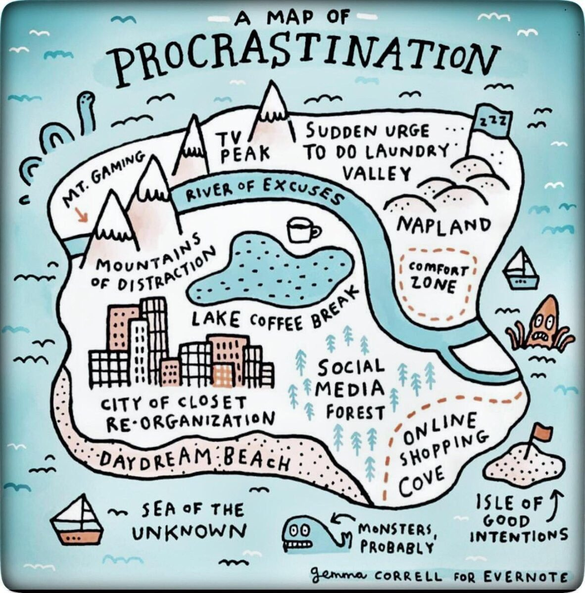 "BSC PG Community on Twitter: ""A map of procrastination by @Gemmacorrell for  @evernote. Isn't it fab? Just going for another little swim, I'll be right  back.… https://t.co/DIBU7t1pRl"""