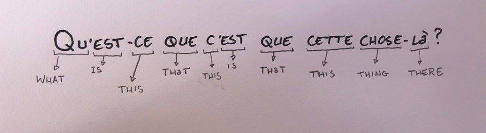 Wat is het Frans toch een geweldige (en soms onmogelijke!) taal : Wat is dit dat dit is dat ding daar.... @thelanguagenerds
