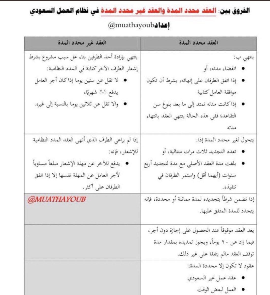 طلال محمد T0509720601 Twitter