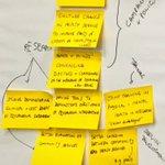 Image for the Tweet beginning: Brainstorming at DUK workshop today