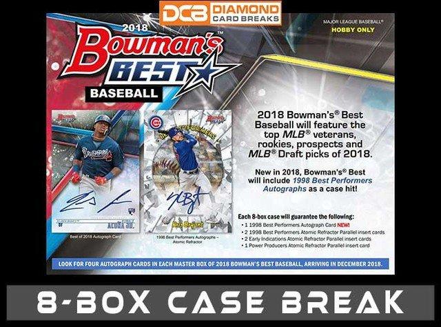 Diamond Card Breaks  TONIGHTS BREAKS!! Bowman's Best Baseball and Panini Donruss Optic Basketball! Join in on the fun! Buy Teams Here: https://ift.tt/2XgFlKX #thehobby #whodoyoucollect #basketballbreaks #baseballbreaks #casebreak #boxbreak #casebreaks #boxbreaks #dcb #d…pic.twitter.com/HuQDRQSla1