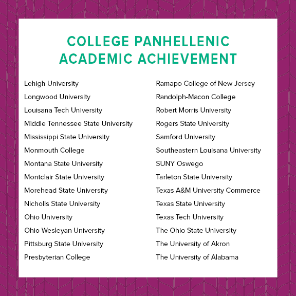 Mississippi State University Academic Calendar.Npc On Twitter Npc Would Like To Congratulate More Than 85 College