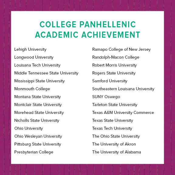 Ohio University Academic Calendar.Npc On Twitter Npc Would Like To Congratulate More Than 85 College