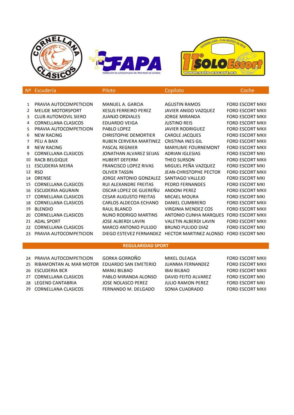 Campeonatos Regionales 2019: Información y novedades - Página 5 D0hTRyjW0AACwpu
