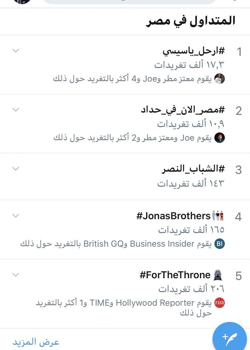 ياسر أبوهلالة On Twitter ارحل ياسيسي الترند الأول في مصر
