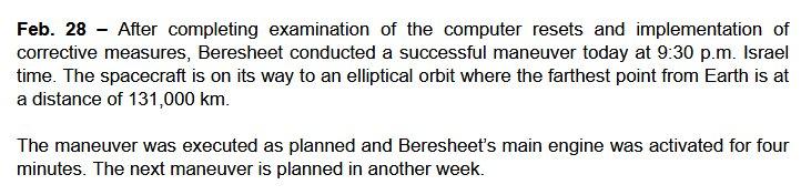 [SpaceIL] Beresheet - Mission de l'atterrisseur lunaire D0hU6vQWsAEKnPc