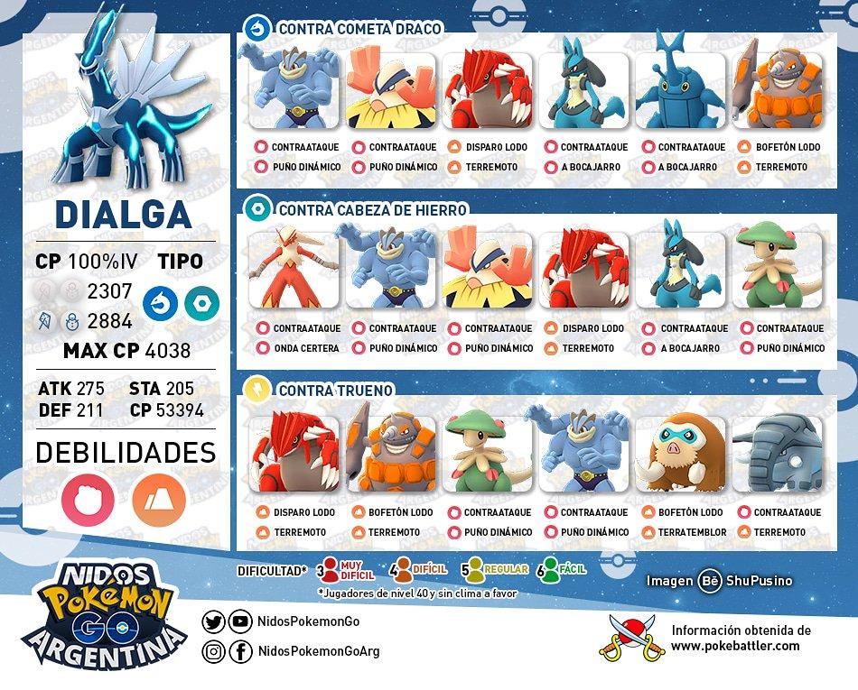 Imagen de Nidos Pokémon GO Argentina sobre los mejores rivales contra Dialga en Pokémon GO