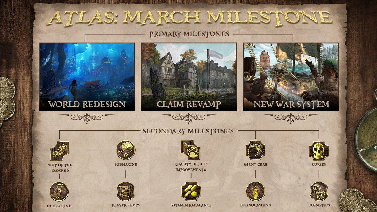 Atlas Player Tracker