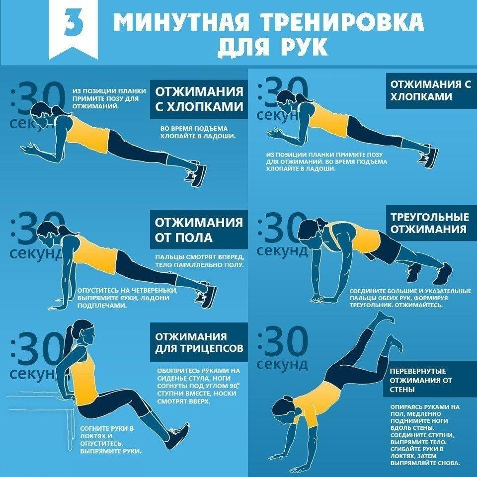 Упражнения чтоб похудели руки