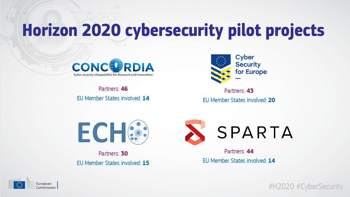 cyberwatching.eu  cyberwatchingeu f315288805