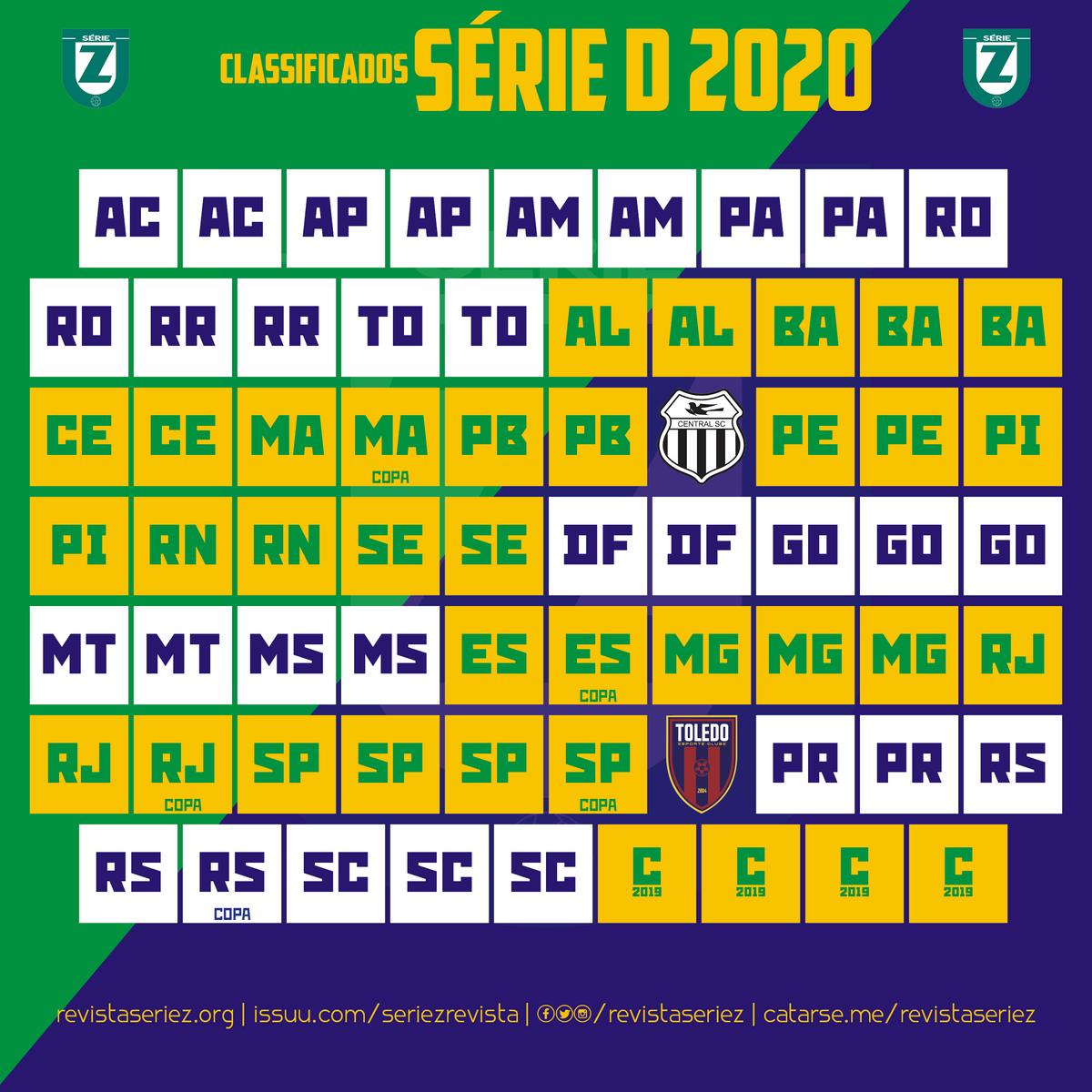 Campeonato Brasileiro Série D 2020 Hinos Globo
