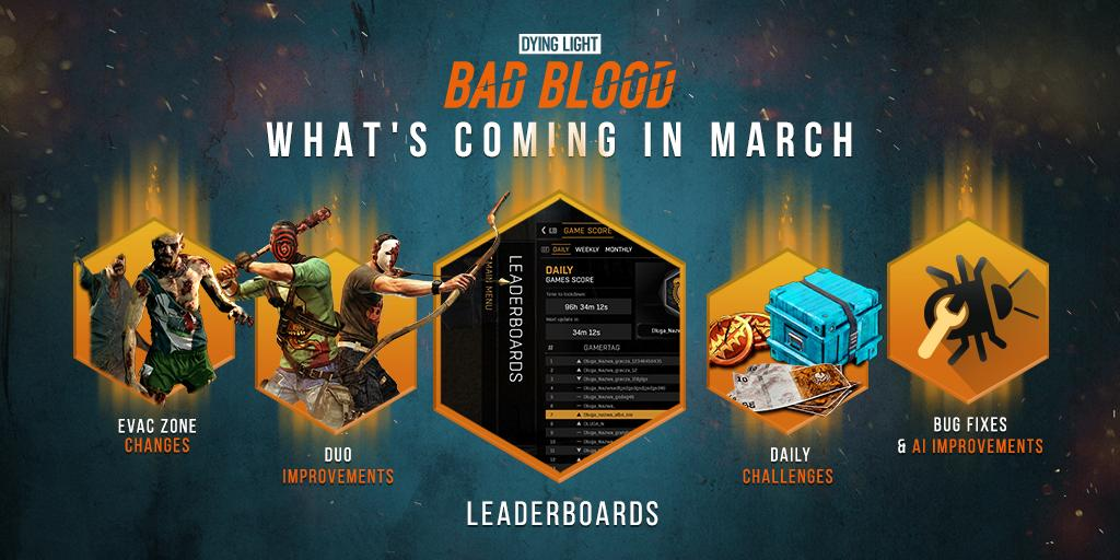 Dying Light: Bad Blood on Twitter: