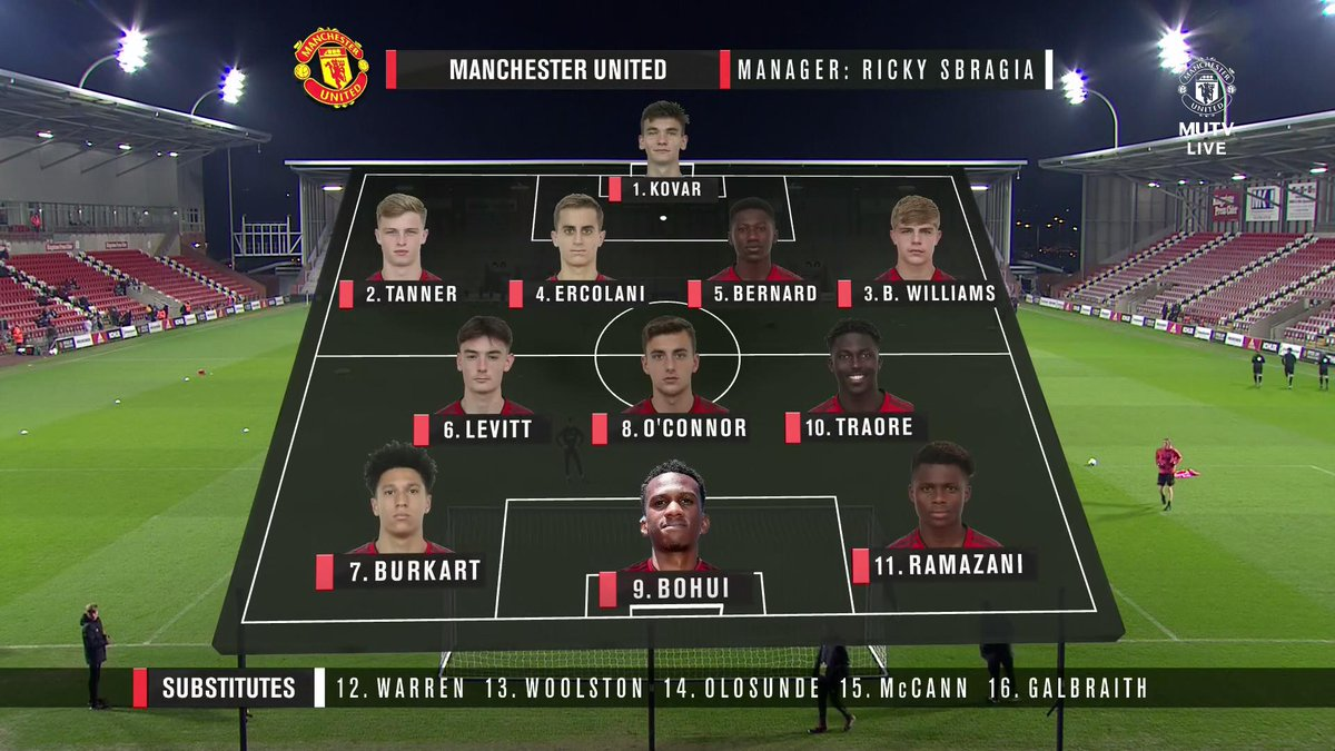 Bas On Twitter Man Utd U23 Line Up V Norwich U23 Tonight Mufc No Gomes Greenwood Chong Garner Again Will Probably Be With The First Team Again Tomorrow Https T Co O2uvvemtwn