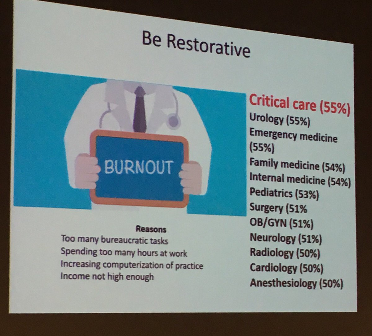 Dr  @gchupp is highlighting a very important issue, #burnout