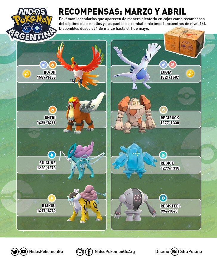 Imagen con las nuevas recompensas en la investigación de campo durante el mes de Marzo y Abril por Nidos Pokémon GO Argentina