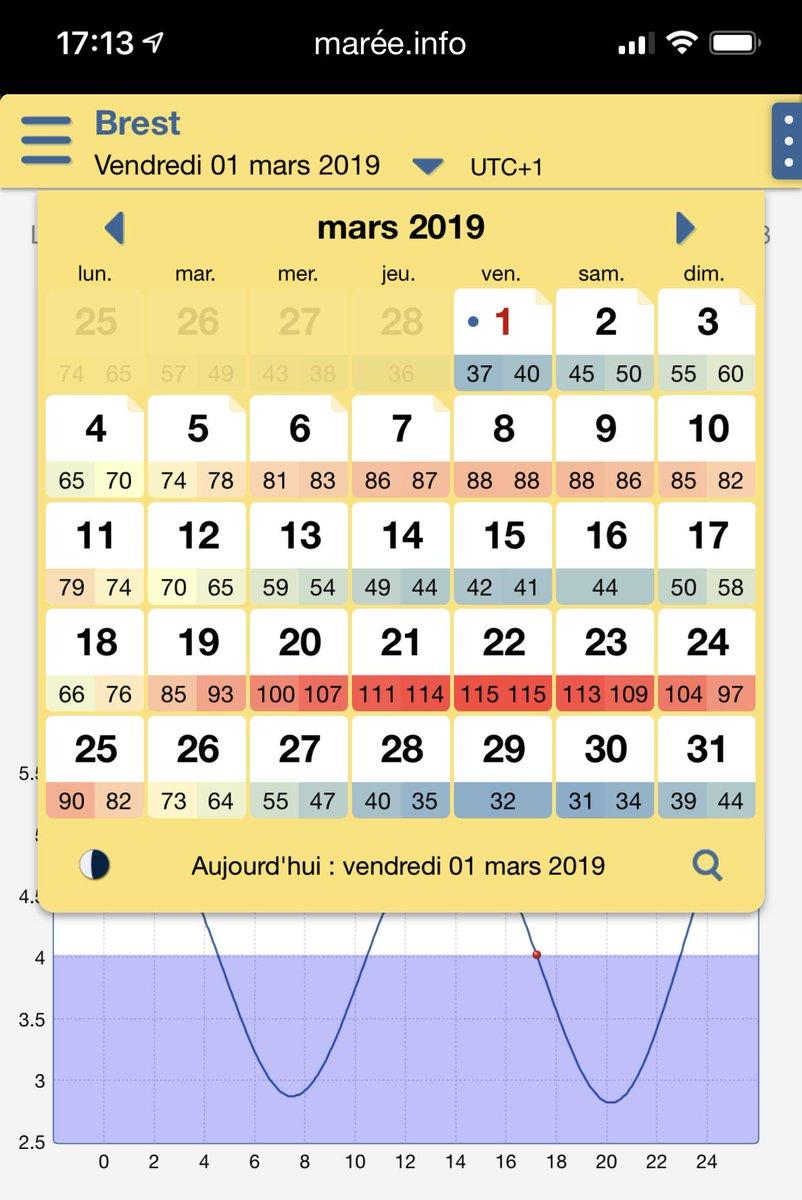 Calendrier Des Marees Saint Nazaire.Calendrier Des Marees 2020 Saint Nazaire