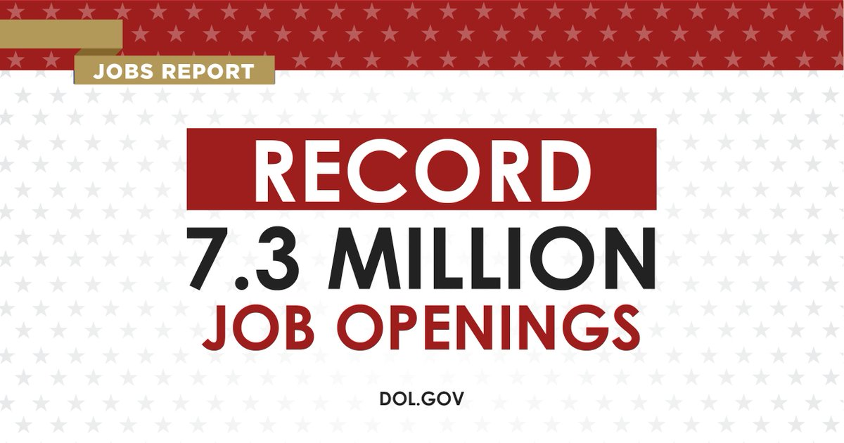 Secretary Acosta On Twitter With A Record 7 3 Million Job Openings