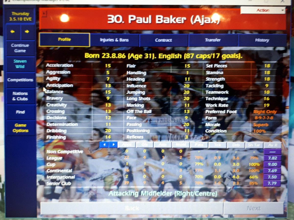 Guess the regen 4. #cm0102 This is the hardest yet I reckon.