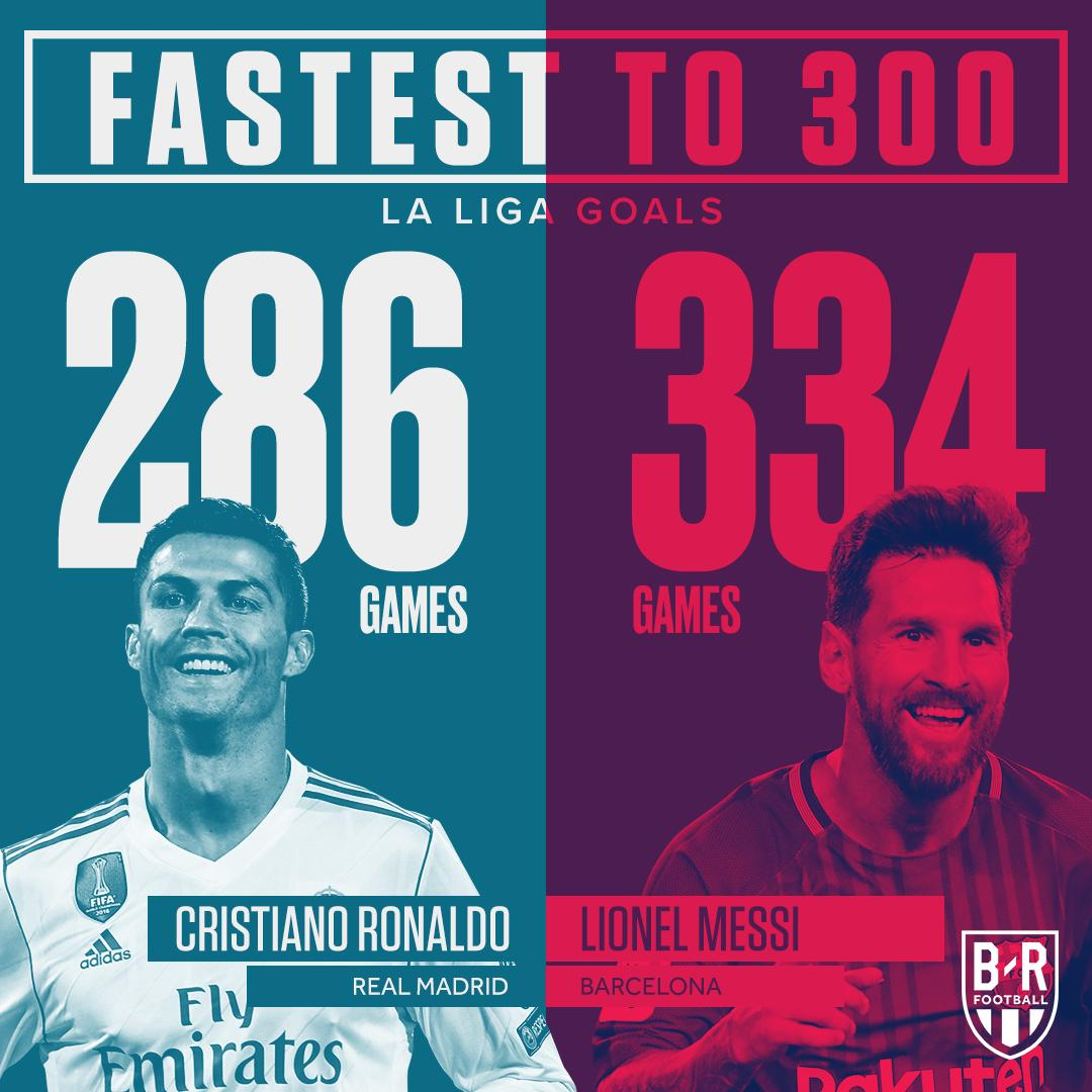 one year ago today cristiano ronaldo became the fastest player to score 300  goals in la a8705e05c