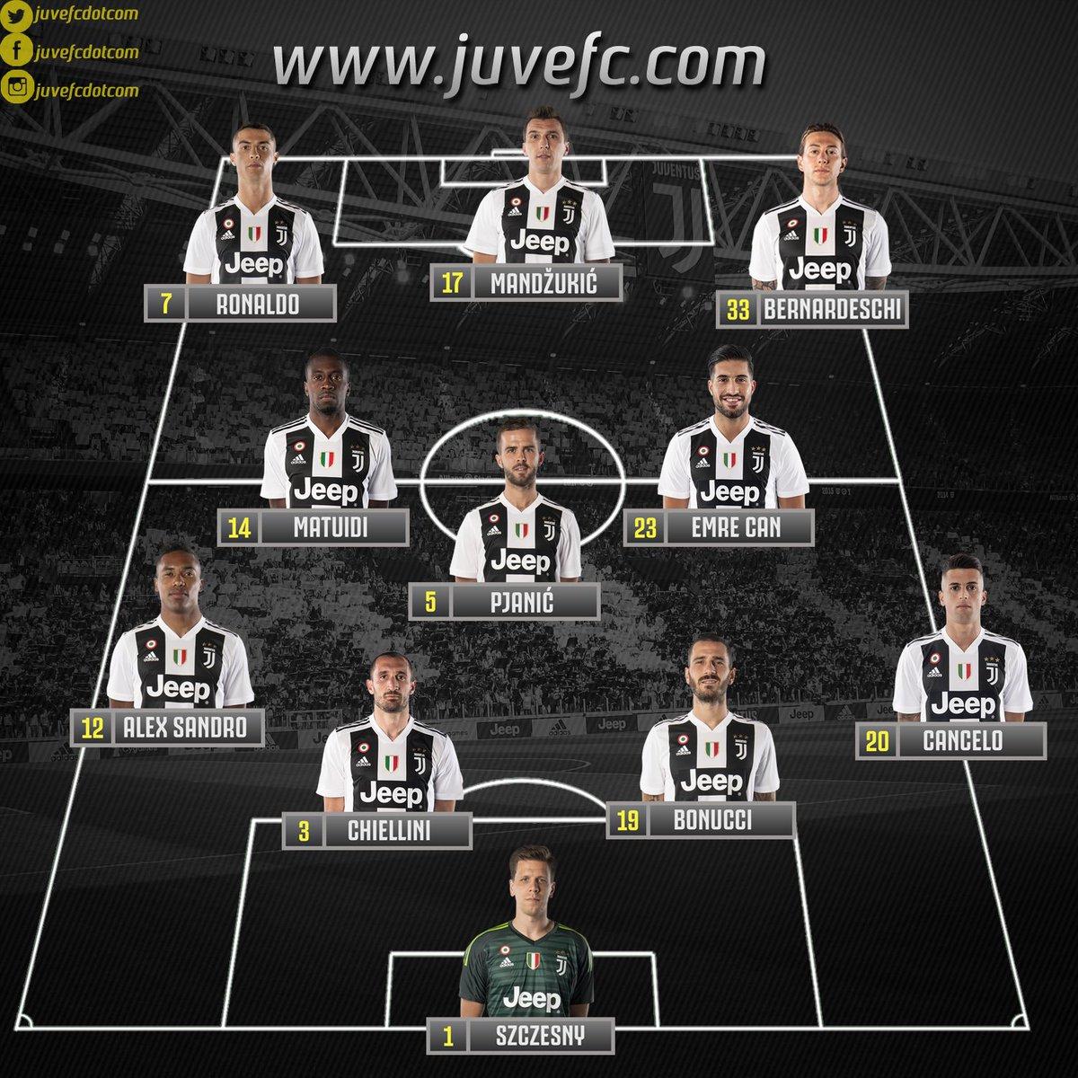 Juventus News Juvefc Com On Twitter Expected Juventus Xi Today Napolijuve