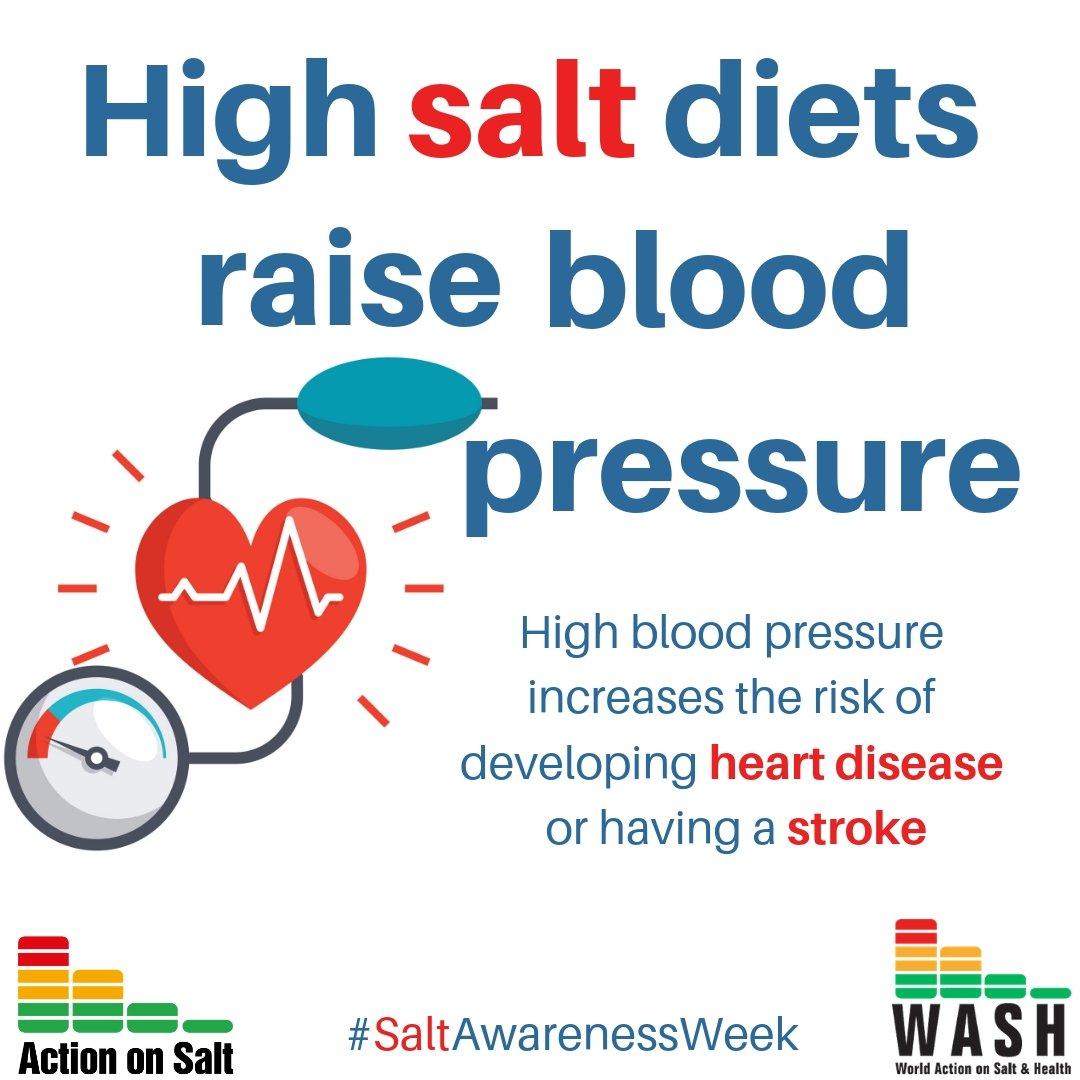 how much can salt raise blood pressure