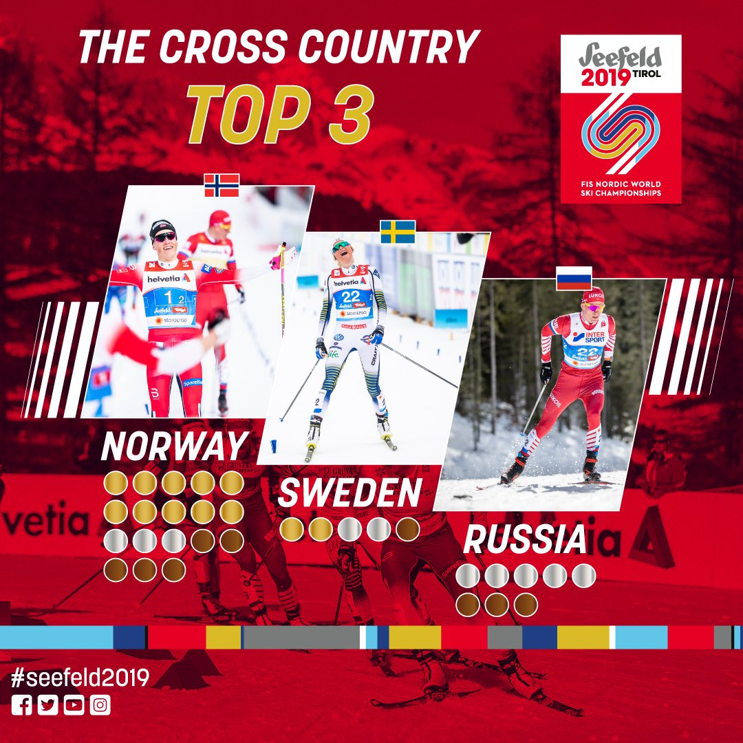 2019 FIS WORLD SKI CHAMPIONSHIPS - Страница 3 D0w8Rl6XgAAuBrY