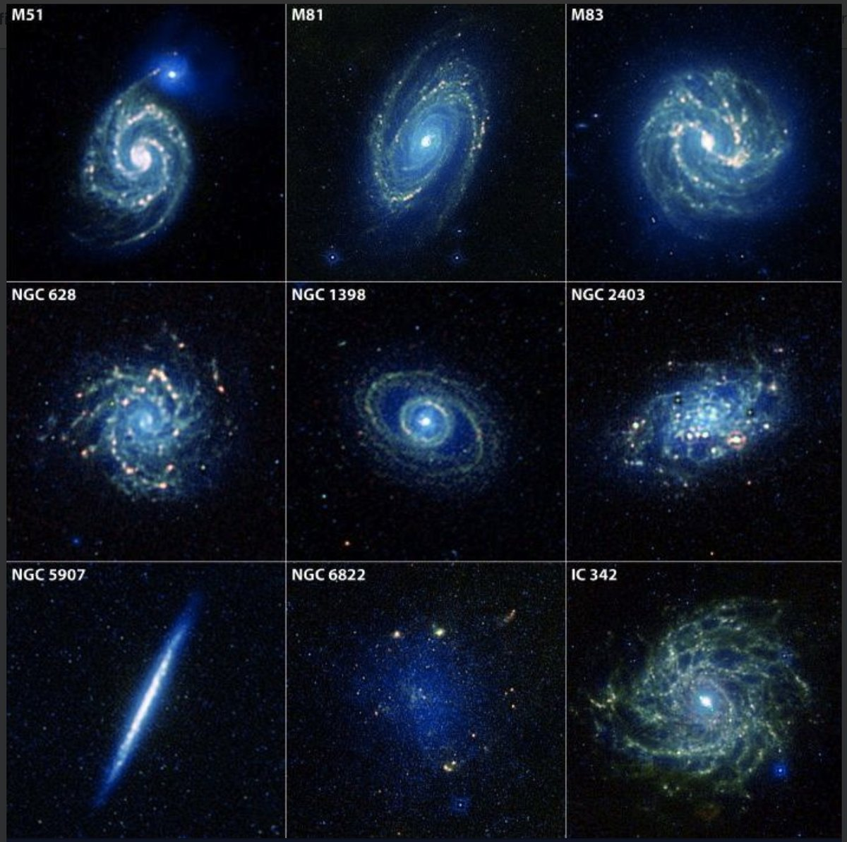 how galaxies are classified - 1000×1000