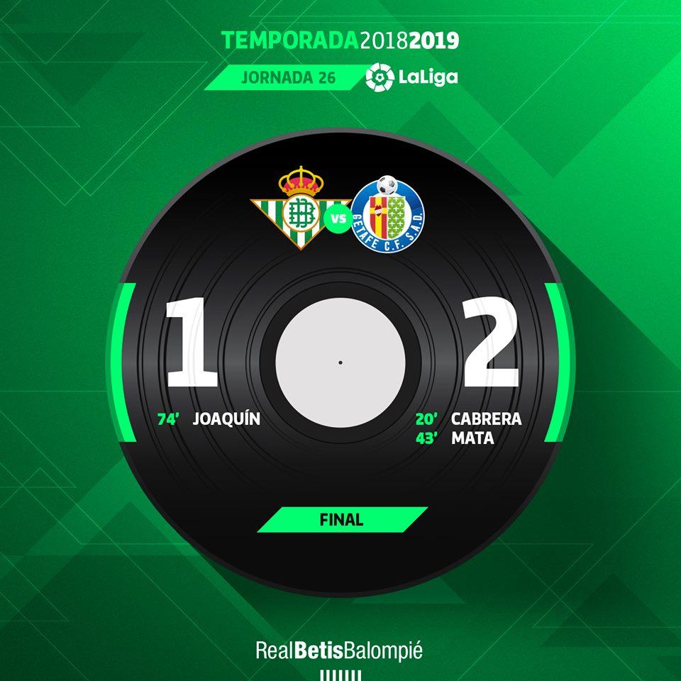 94' ⏱⚽️ Final del partido con derrota verdiblanca en el Villamarín.