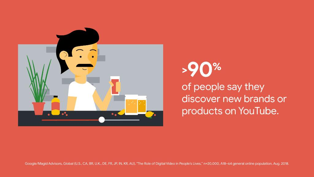 Video is a great tool for discovery. 📹 Over 90% of people learn of new brands on @YouTube. goo.gl/NCGaTJ