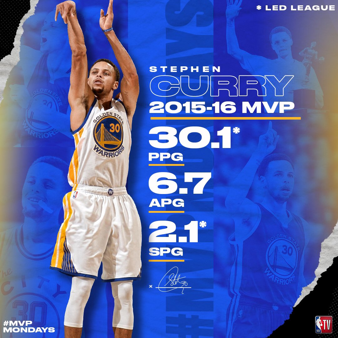 There's a reason Steph Curry was the league's first unanimous MVP.   Take a look at his '15-16 numbers.  #MVPMondays