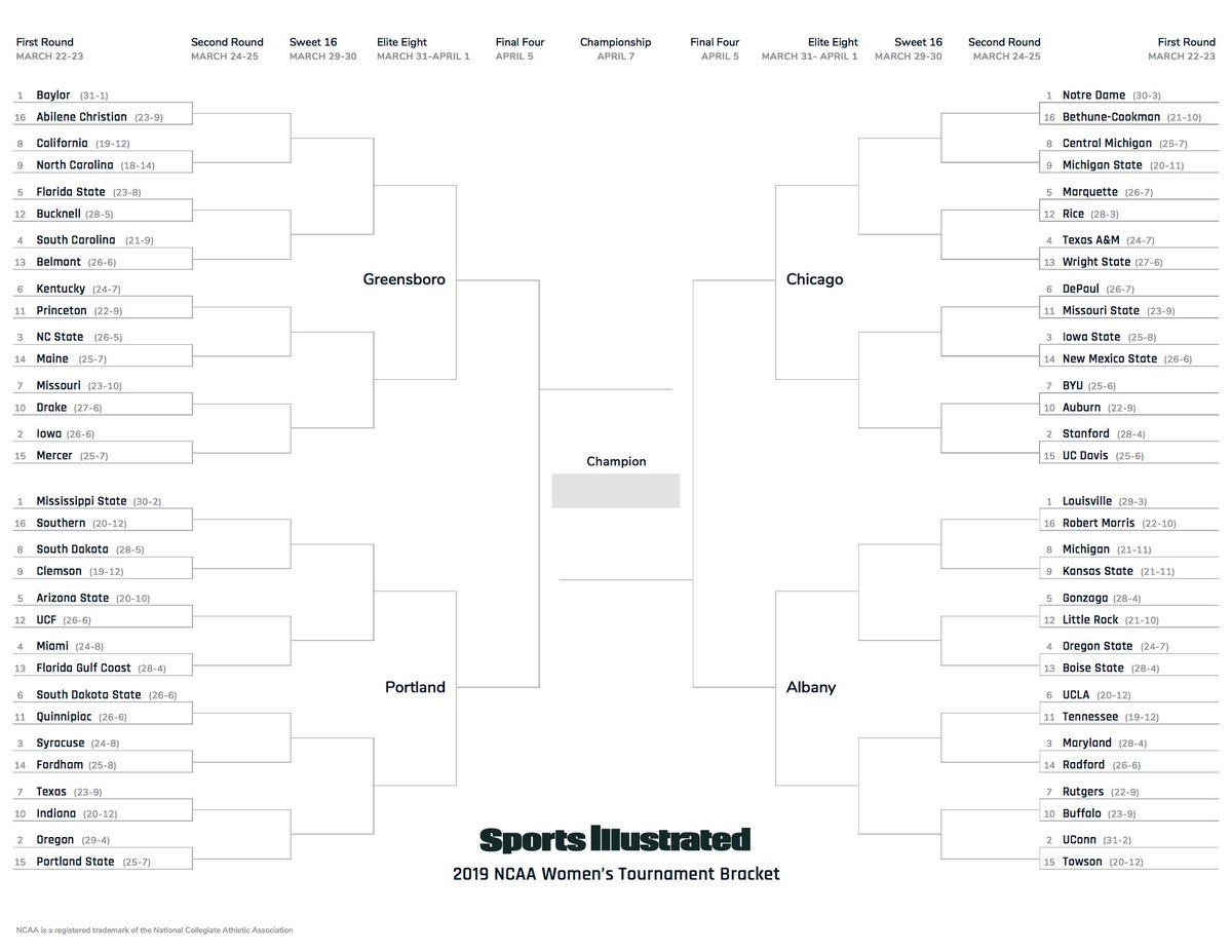 photo about Si Printable Bracket titled Sports activities Illustrated upon Twitter: \
