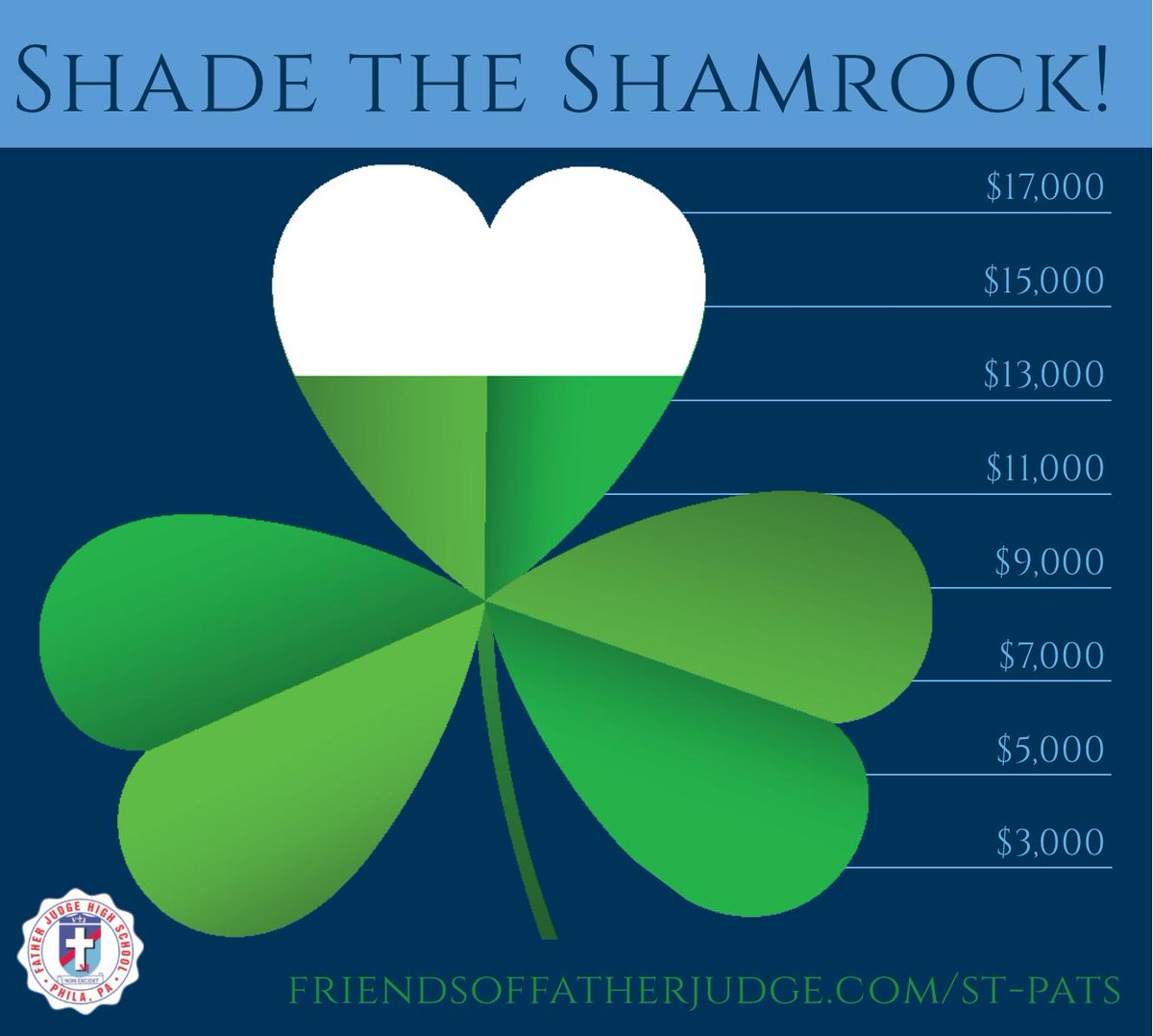 Last call for FJ shamrock magnets! Our #ShadeTheShamrock appeal ENDS TONIGHT. Donate $27+ to get YOUR magnet. All gifts support the #CrusaderCampaign which provides tuition assistance & other important resources to our deserving young Crusaders! ☘️ http://www.friendsoffatherjudge.com/st-pats
