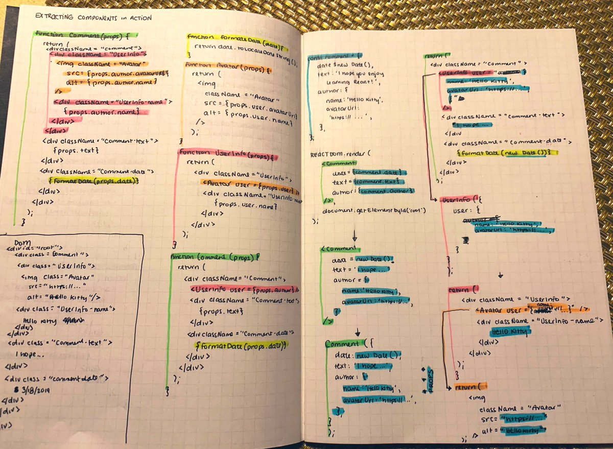 Handwritten code on paper based on React.js documentation: Main Concepts (4) Components and Props - Extracting Components.