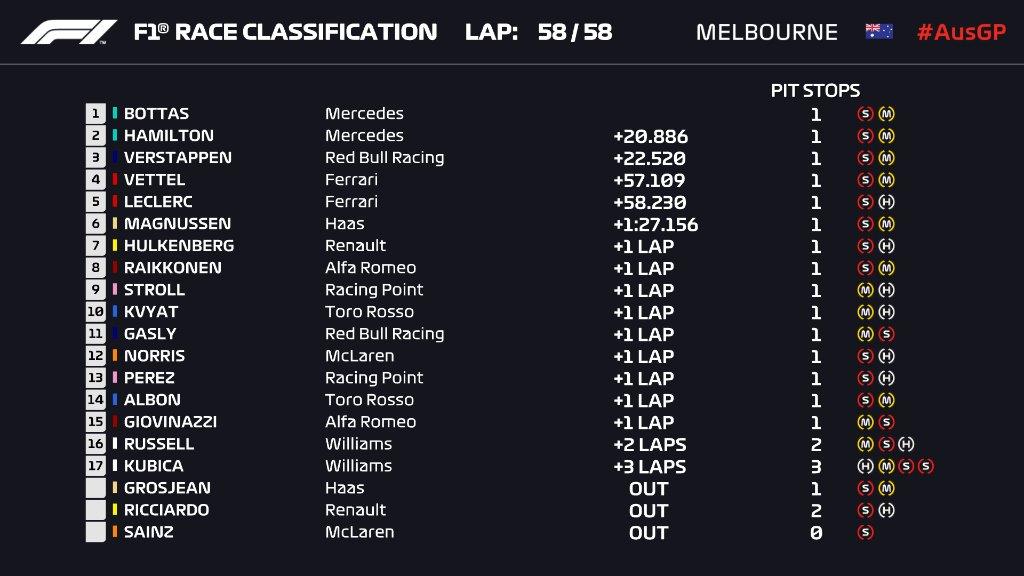 Formula 1's photo on Leclerc