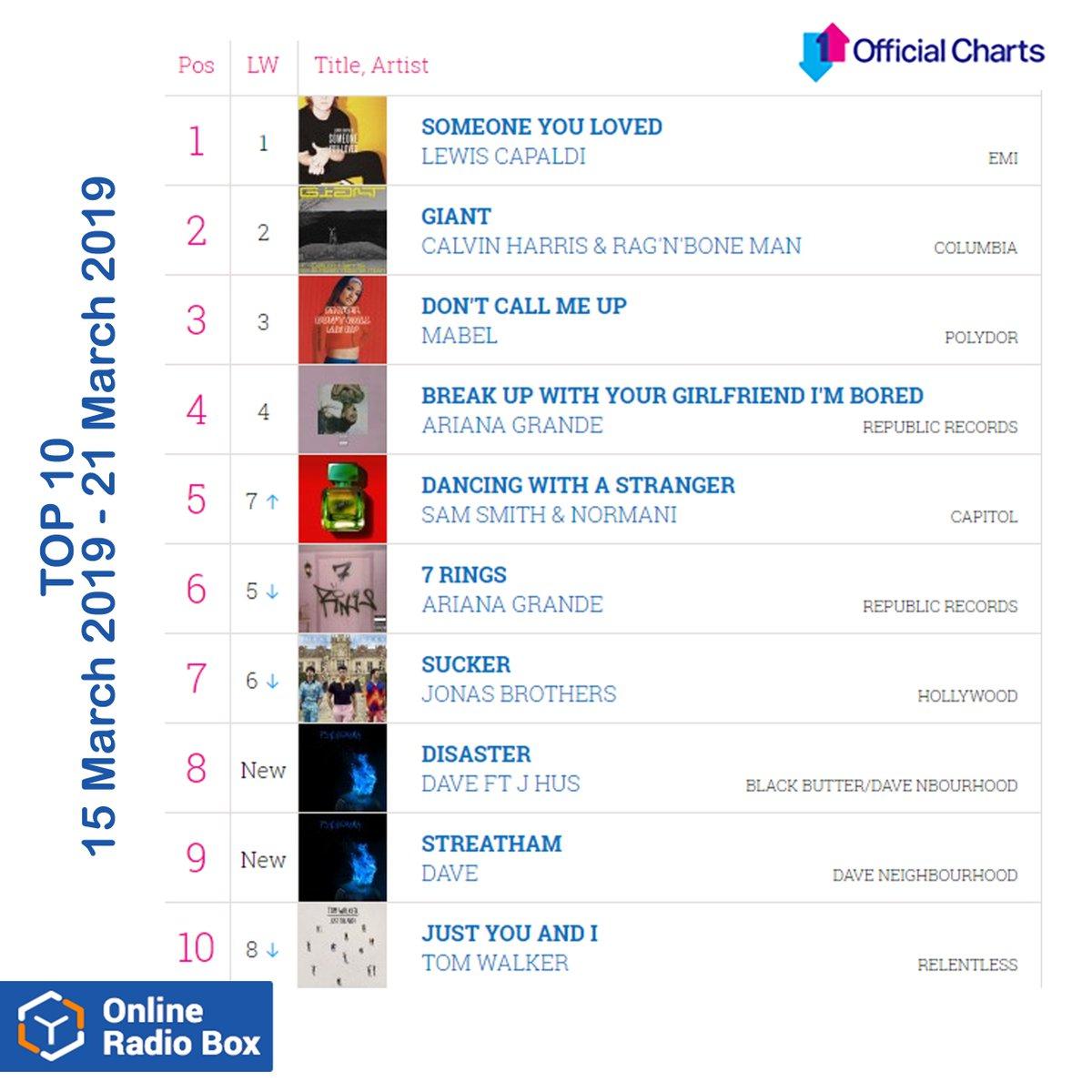 uk top 40 singles march 2019