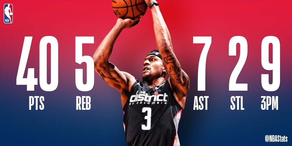 Bradley Beal becomes the eighth player in the last five years to drop 40-plus points on 17-or-fewer shots in a game! #SAPStatLineOfTheNight <br>http://pic.twitter.com/ShJayGGYXx
