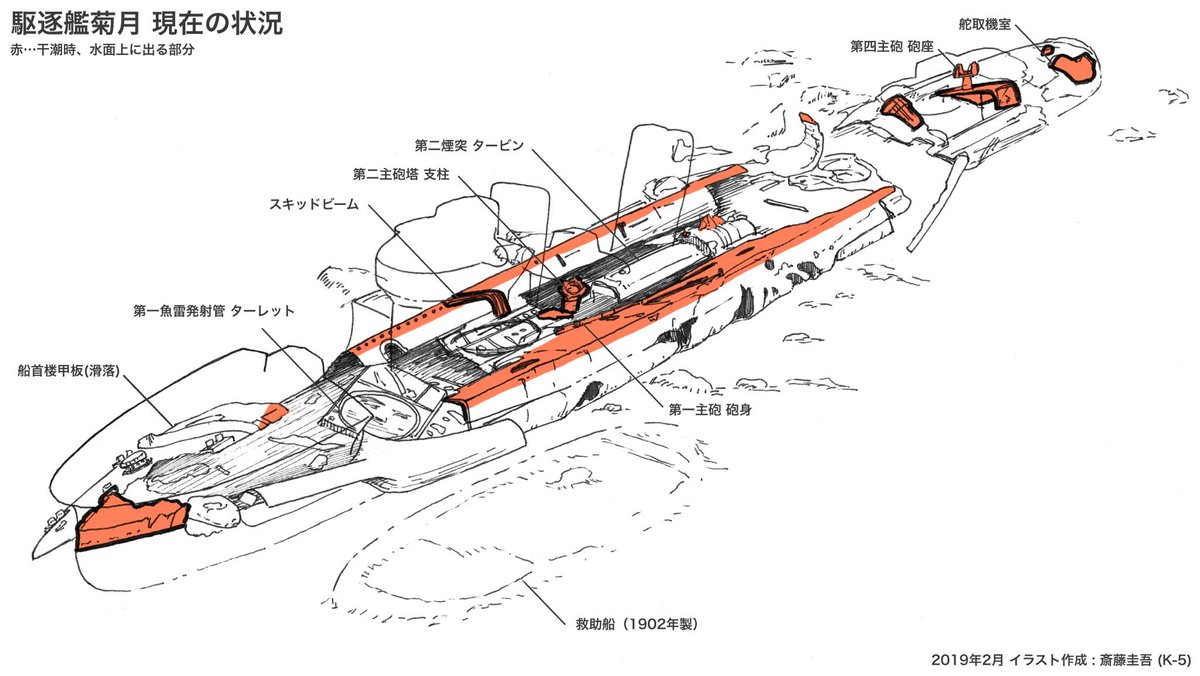 "Uživatel K-5 na Twitteru: ""駆逐艦菊月 現在の状況 (赤色…干潮時 ..."