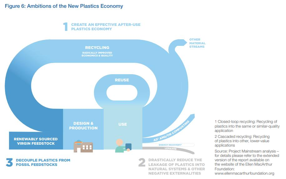 Indonesia has a plan to deal with its plastic waste problem https://wef.ch/2XSJ4i4 #environment