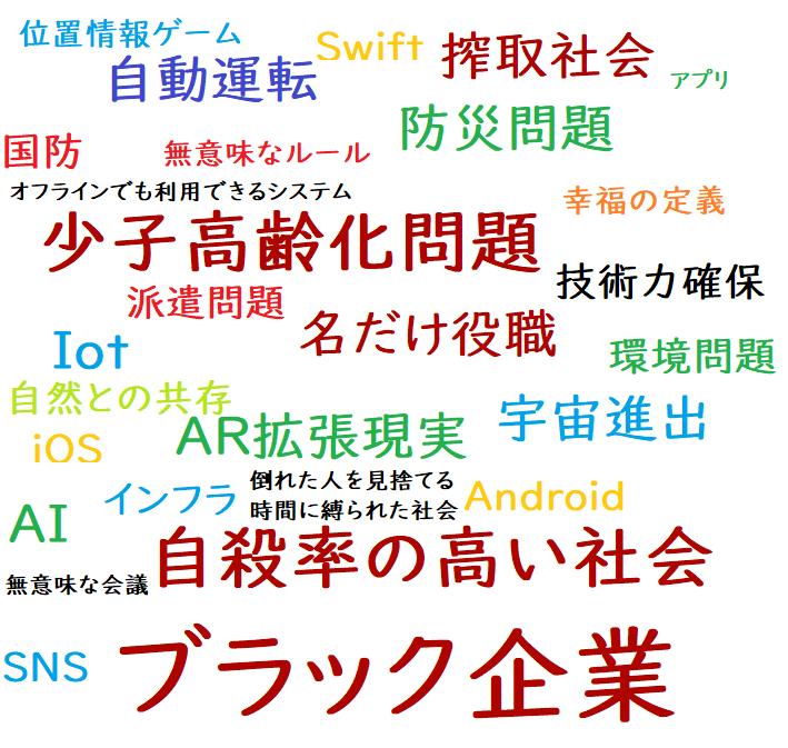3月22日(金)26日(火)上京予定、終日予定が空いています。希望職種:新卒アプリエンジニア勤務地:東京年齢層:26スキル:C / Java / Swift / HTML&CSS / グラフィック資格:希望年収:300万〜転職時期:2020卒見込みの為、2020年4月から#hiyokonitsuduke