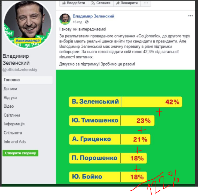 ФЕНОМЕН ЗЕЛЕНСКОГО - Цензор.НЕТ 5781